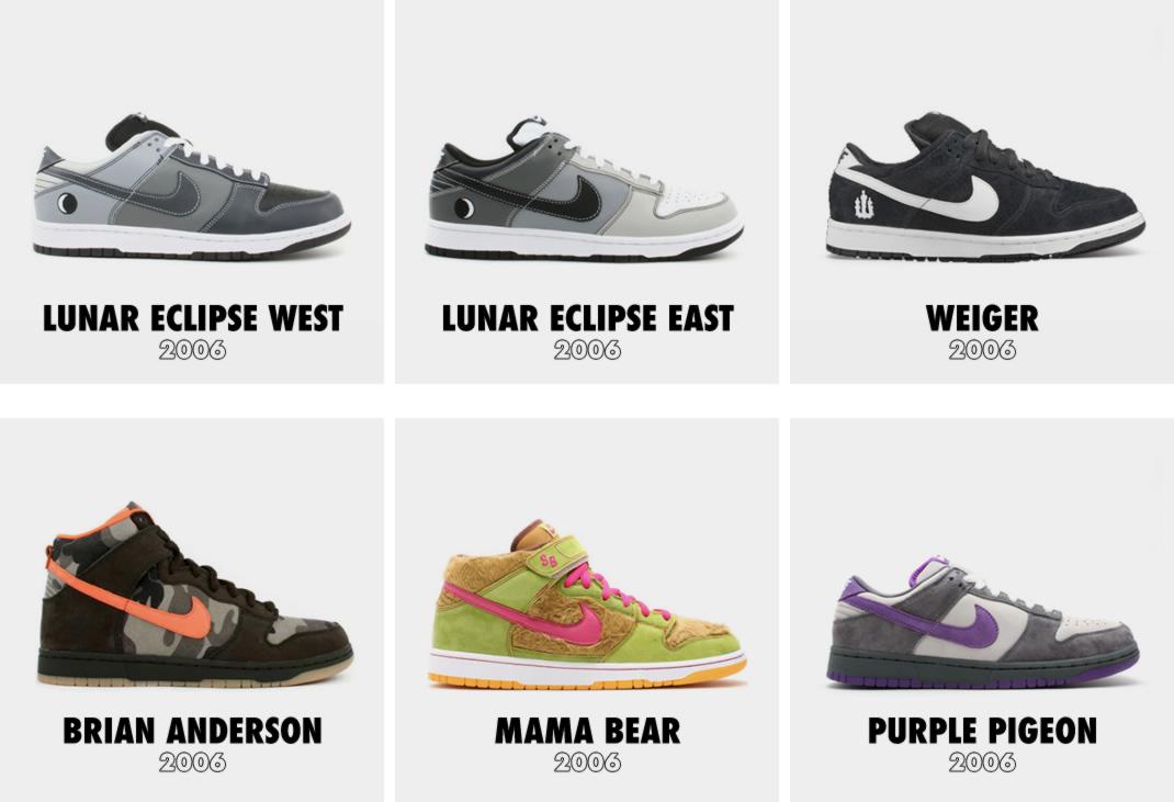 Cómo los Nike SB Dunk comenzaron la cultura del sneaker